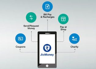 Benefits of JioMoney
