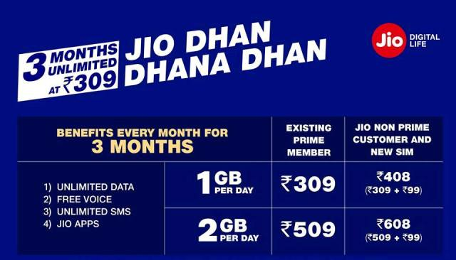 Updated Prepaid Recharge Plans of Reliance Jio | MyJioPhone