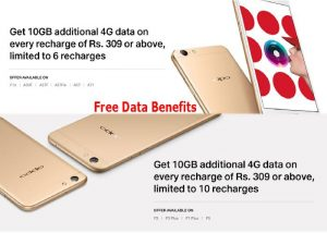 Additional Jio 4G Data Benefits